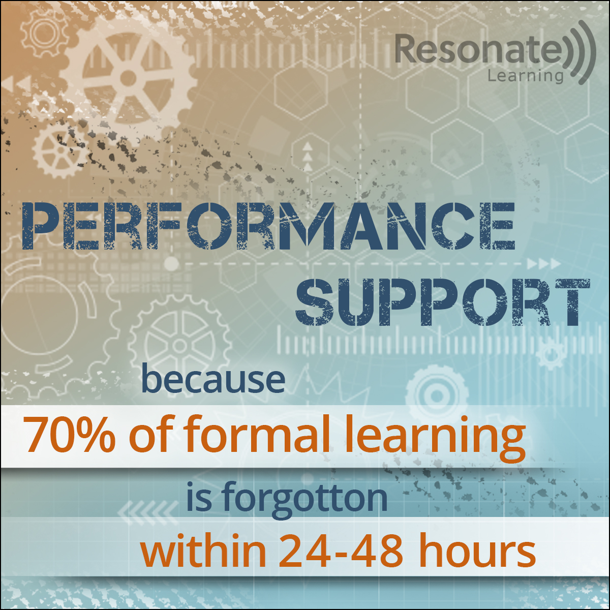 Performance Support: Empower The Warfighter At The Moment Of Need